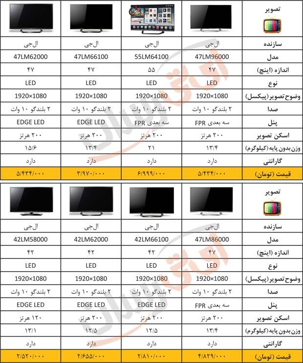 قیمت تلویزیون سونی بانه