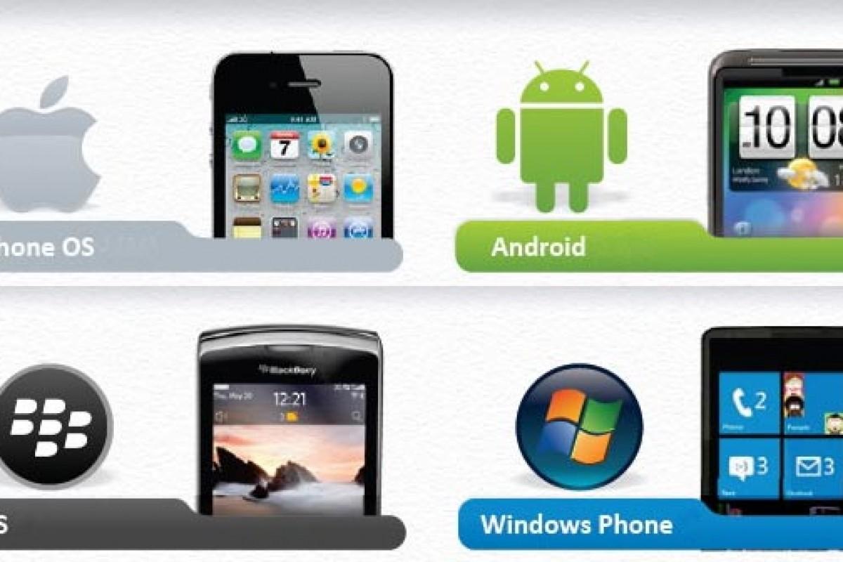 خریدنیترین گوشیها از نظر سیستم عامل