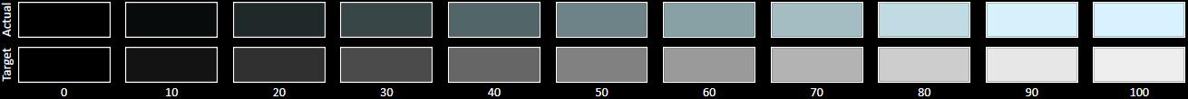 Grayscale-dynamic 4