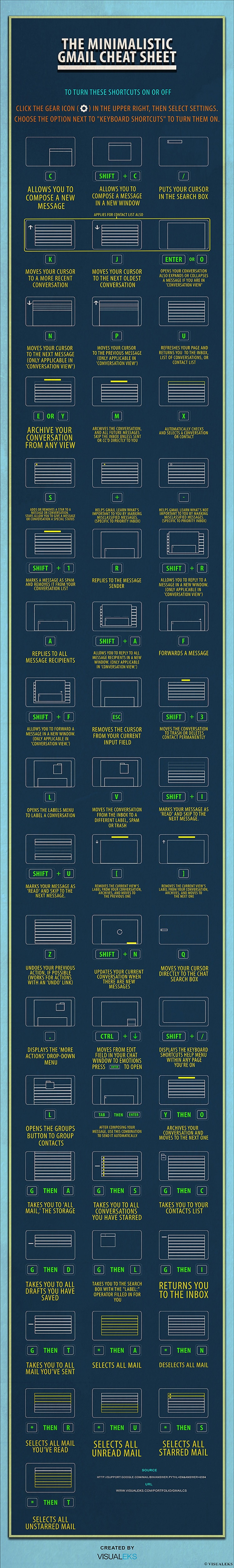 the-minimalistic-gmail-cheat-sheet_516f59138d941_w1500