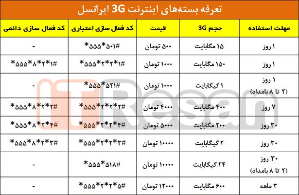 خرید+اینترنتی+دستبند+ارزان+قیمت