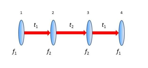 lens-diagram