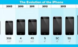 مقایسه و تست سرعت از تمام 10 آیفون تولید شده تا به امروز!