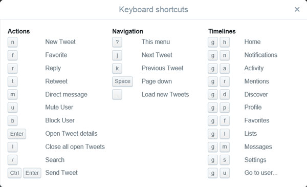 twitter_keyboard_shortcuts_help