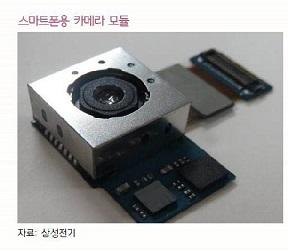 20-MP-OIS-camera