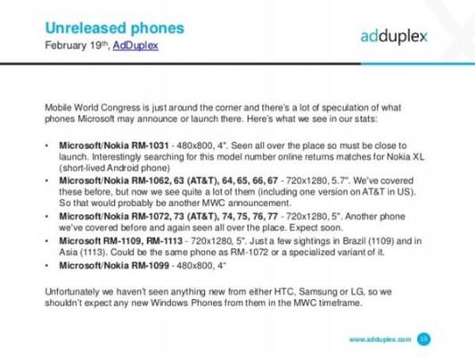 adduplex-windows-phone-device-statistics-february-2015-15-638