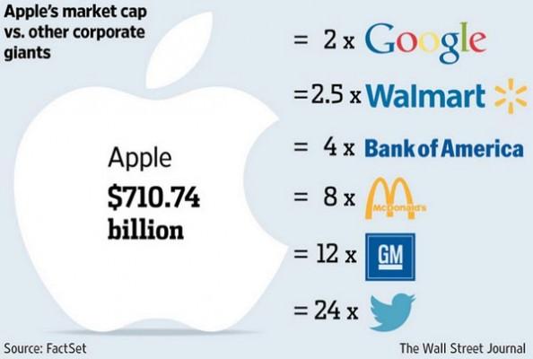 value-of-company-1