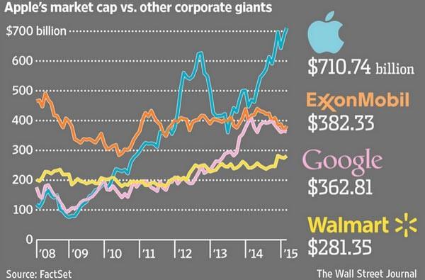 value-of-company