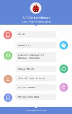 ZTE-Nubia-Z9-specs-benchmarks