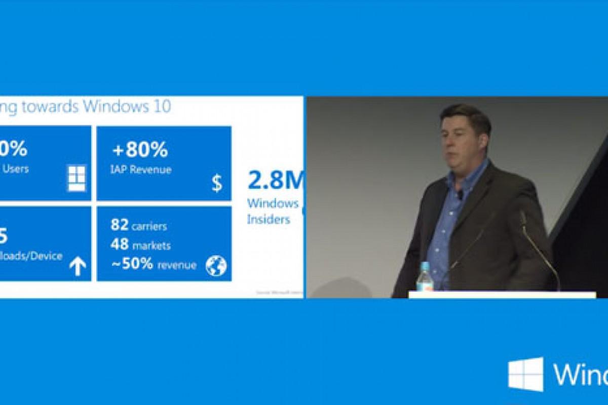 میزان کاربران ویندوز فون استور ۵۰ درصد افزایش یافته است!