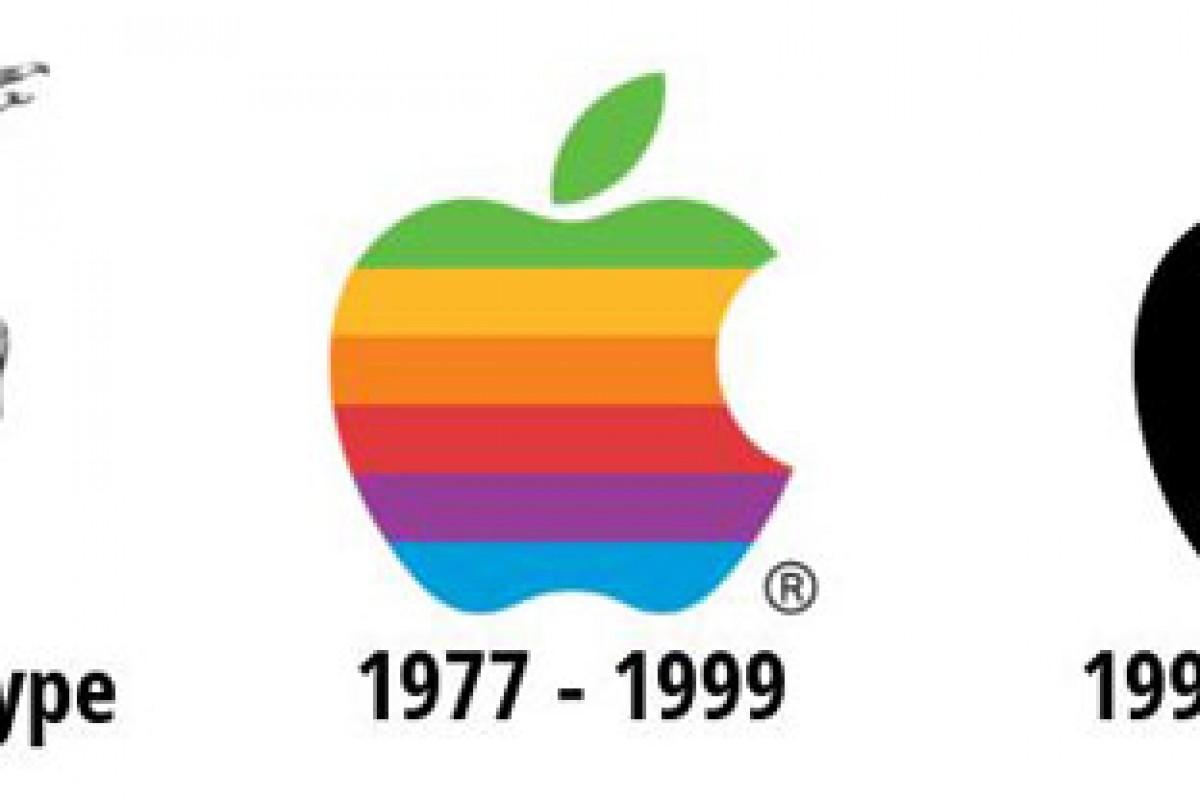 لوگوی کمپانیهای مختلف در طول تاریخ چه تغییراتی را به خود دیدهاند؟