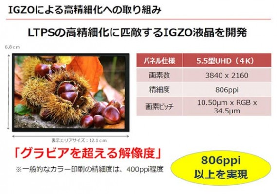 Sharp-IGZO-4K-smartphone-display