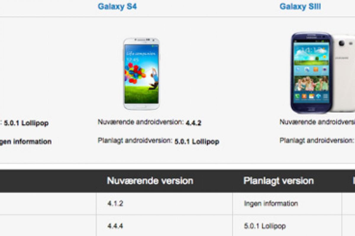 گلکسی نوت 2 و گلکسی آلفا نیز بهزودی اندروید 5.0.1 را دریافت خواهند کرد!