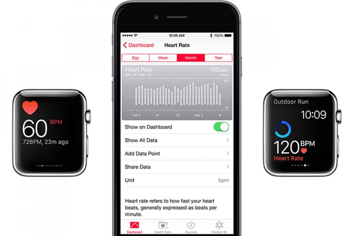 اپلواچ چگونه ضربان قلب شما را اندازهگیری میکند؟