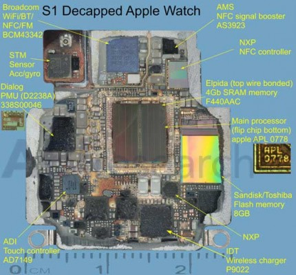 Teardown-shows-Apple-Watch-S1