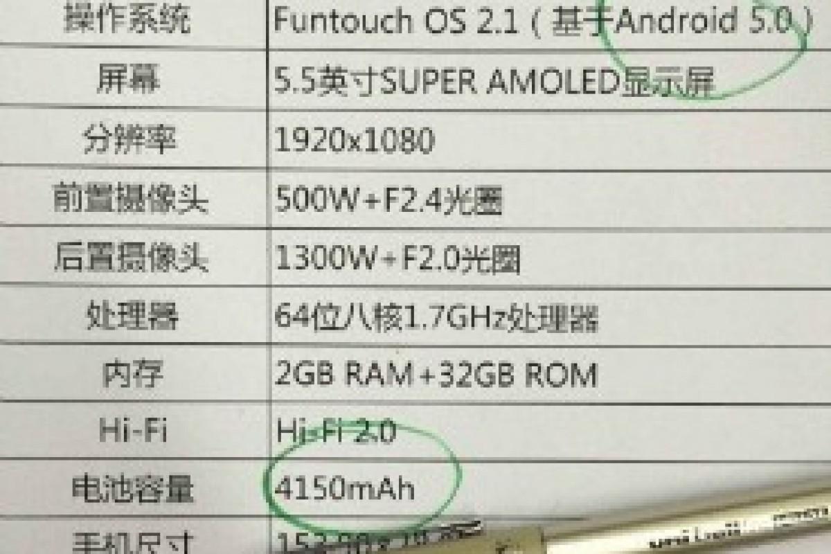 جزئیاتی از گوشی هوشمند Vivo X5Pro لو رفت