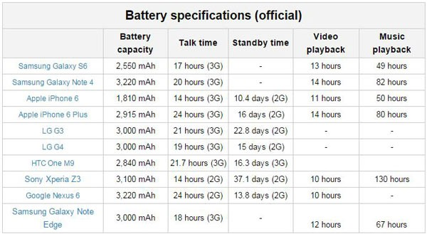 Battery-specifications-(official)