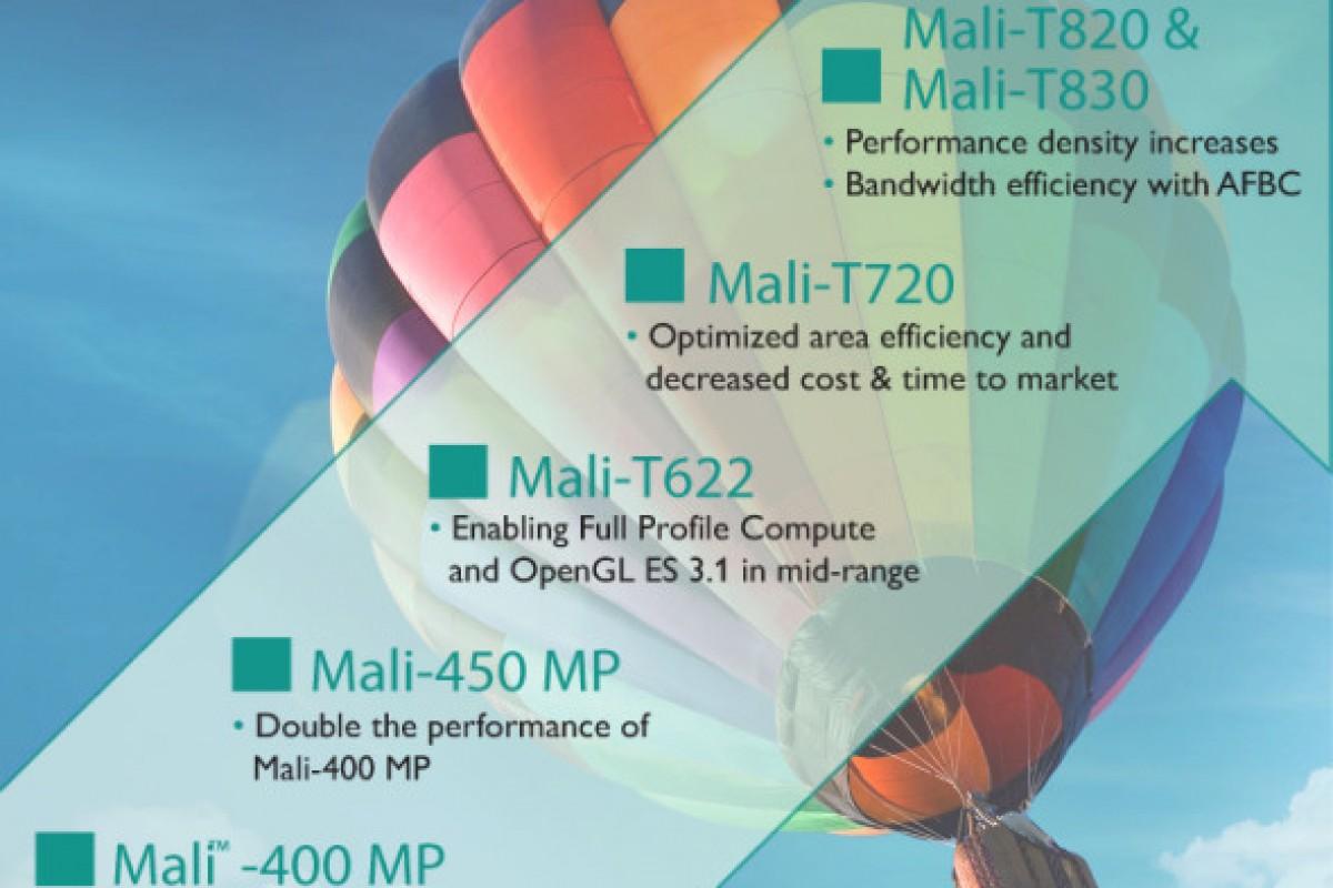 قرار داد سامسونگ با ARM برای پشتیبانی از پردازندههای گرافیکی Mali