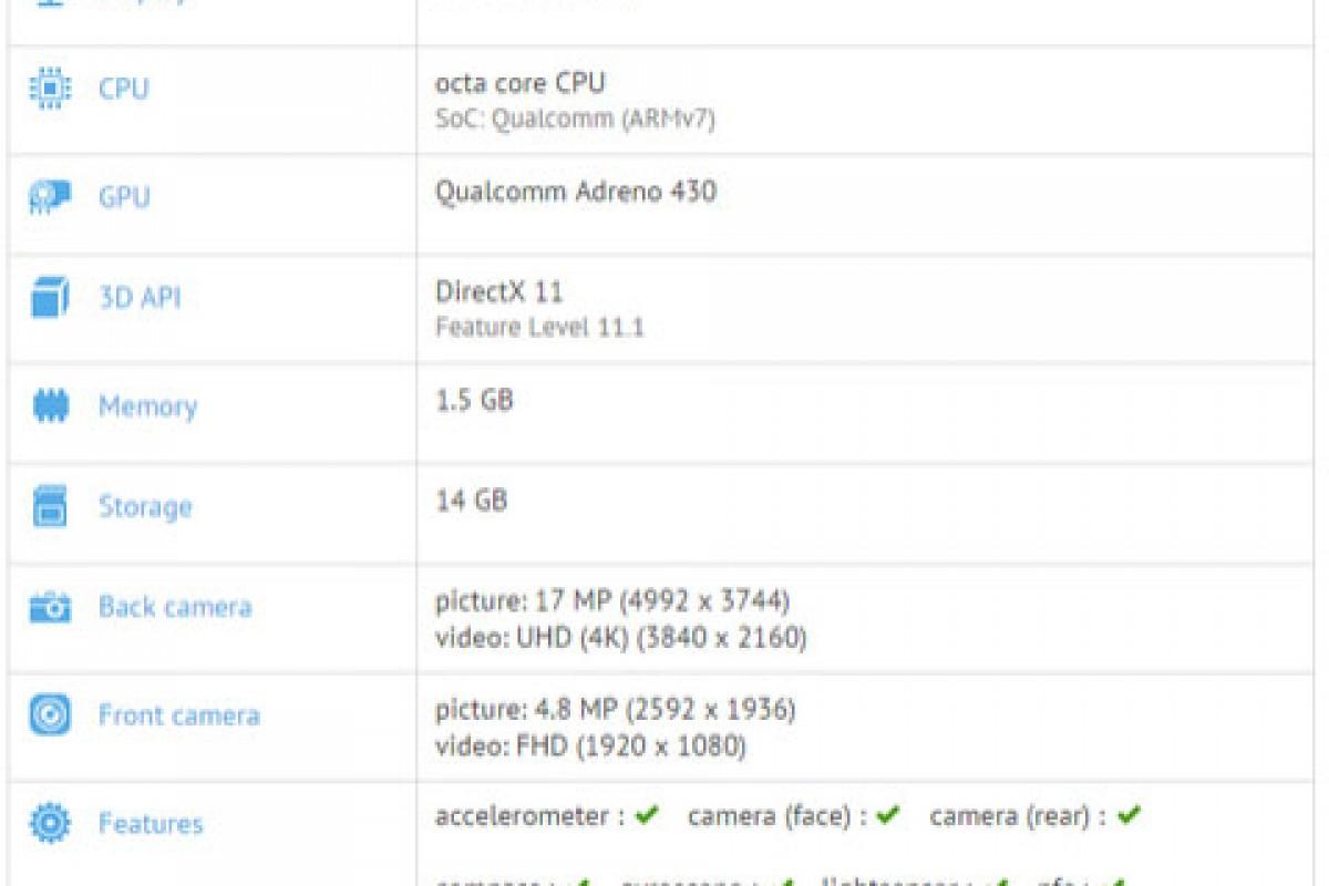 اسنپدراگون 810 قلب تپنده مایکروسافت لومیا 940XL خواهد بود!
