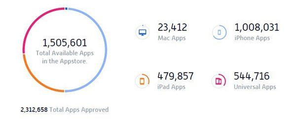 App-Store-reaches-1