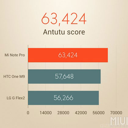 OnePlus-2-scores-higher-the-second-time-it-is-benchmarked-on-AnTuTu-(2)
