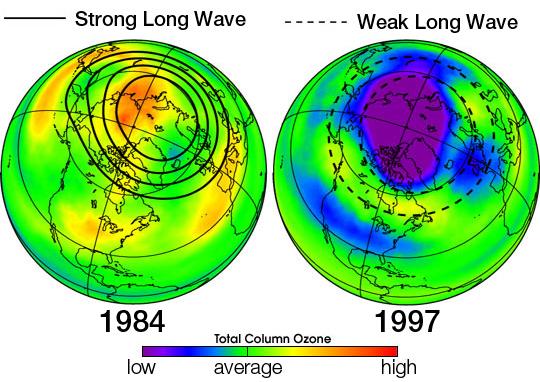 Uars_ozone_waves