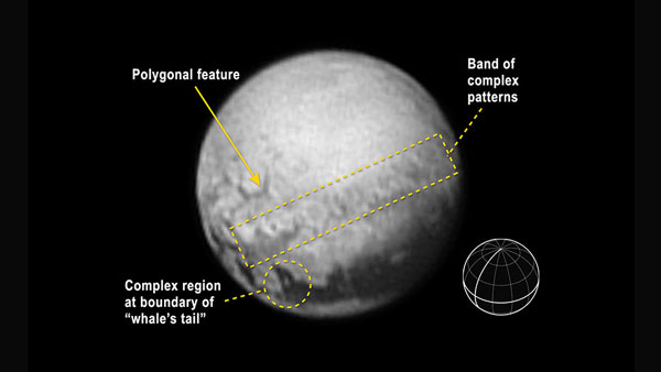 annotated-pluto