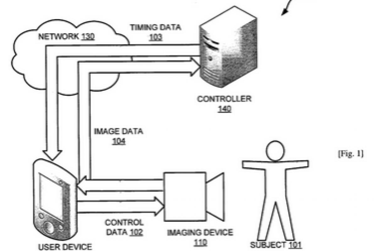 ایده سونی برای ثبت سلفیهای مداوم توسط گوشی