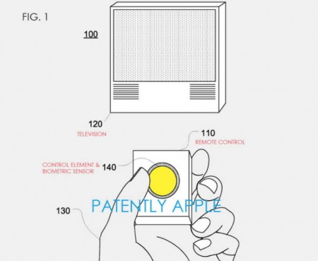 touch_id_remote_patent-640x525