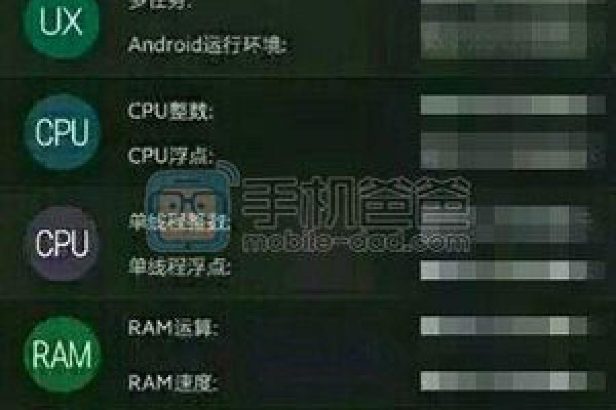 تصاویر و اطلاعات جدیدی از میزو MX5 Pro Plus بهبیرون درز کرد