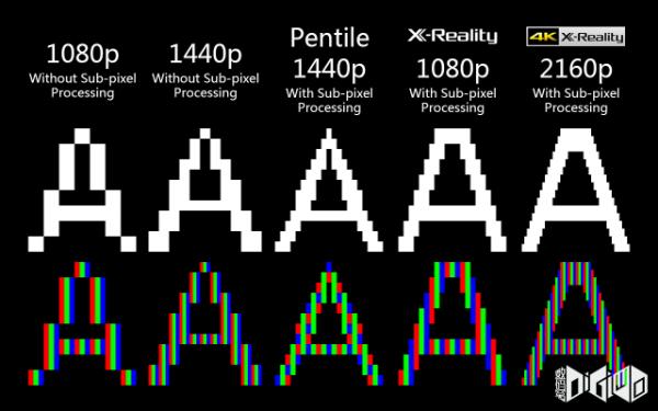 Xperia-4K_4-640x400