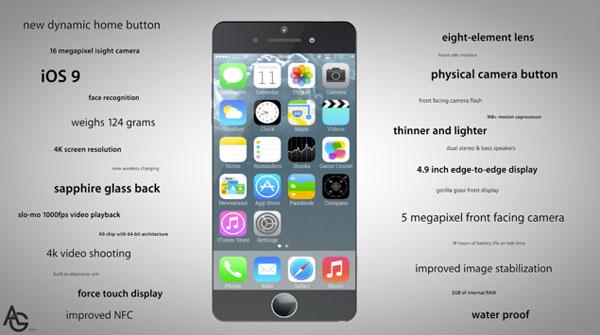 iPhone-7-635x355