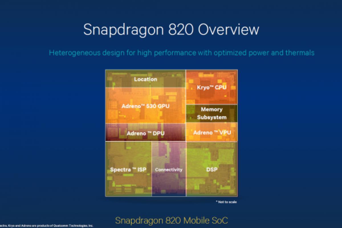 مشخصات فنی تراشههای گرافیکی آدرنو 530 و 510 اسنپدراگون 820 اعلام شد!