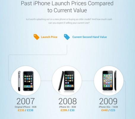 Apple-iPhone-6s-and-Apple-iPhone-6s-Plusinfographic-3