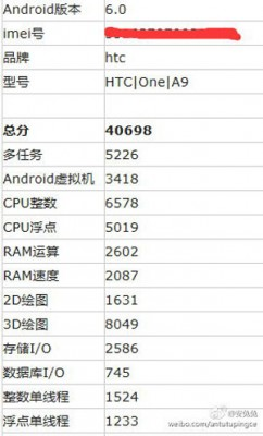 HTC-One-A9-specs-leaked-from-AnTuTu-benchmark-test-(1)