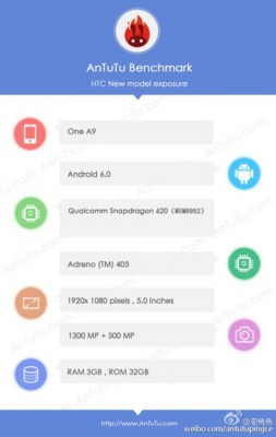 HTC-One-A9-specs-leaked-from-AnTuTu-benchmark-test
