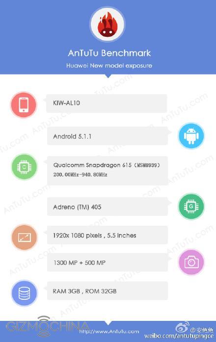 Huawei-Honor-5X-AnTuTu_1