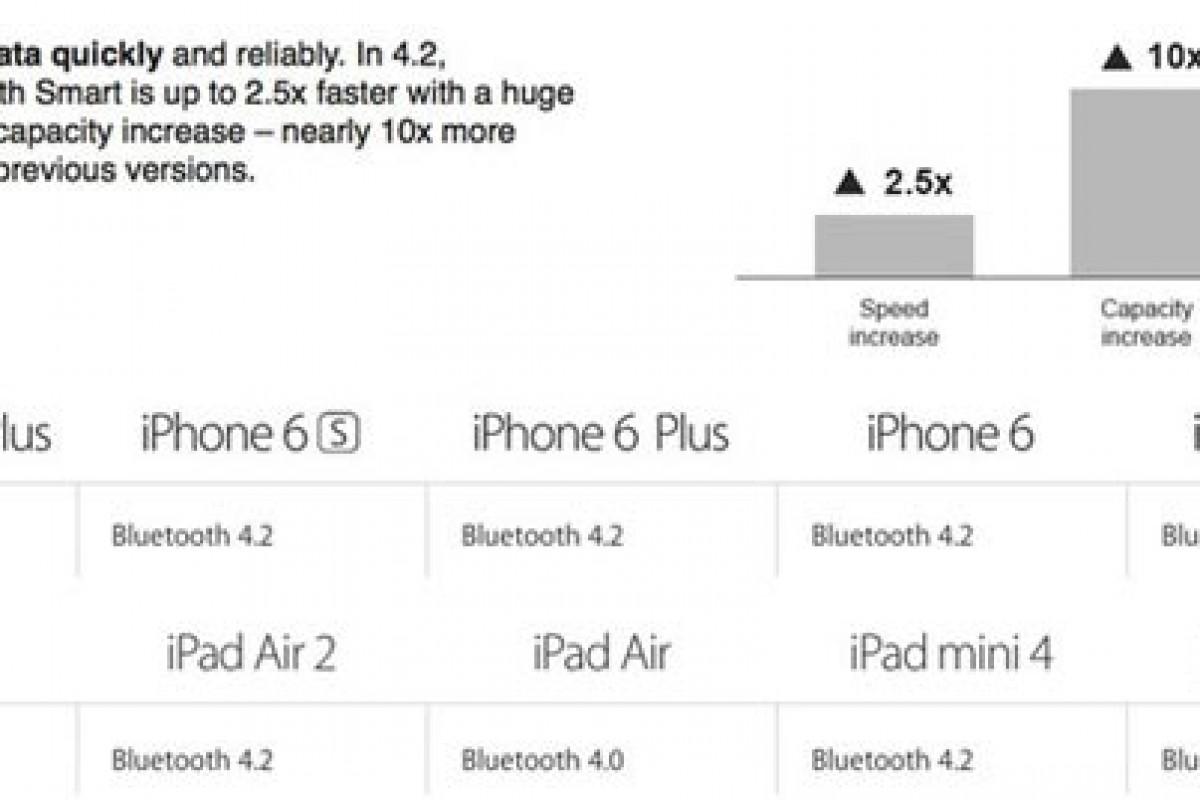 آیا میدانستید iPhone 6 و iPad Air 2 دارای بلوتوث ۴.۲ هستند؟!