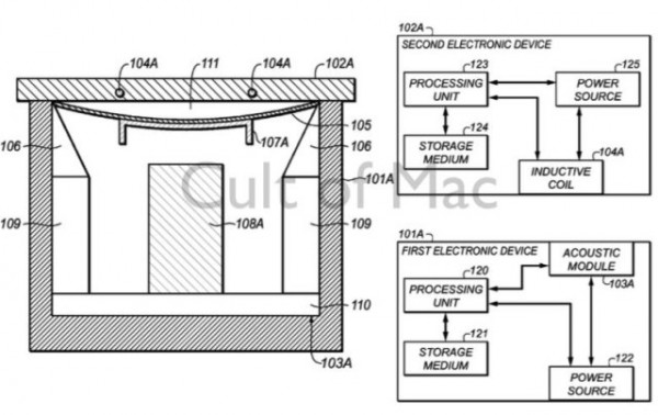 apple-wireless-charging-patent-640x403