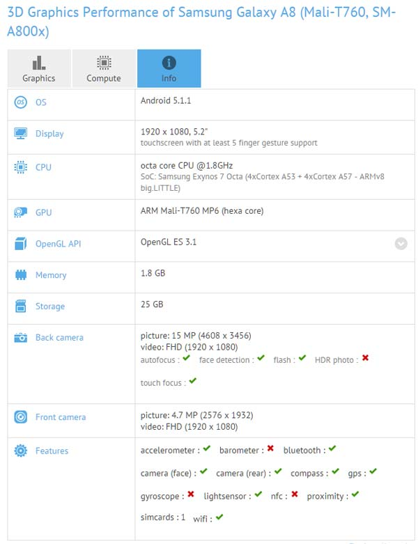 Galaxy-A8-2016-gfx