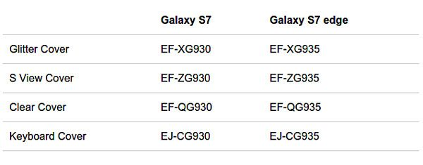 Galaxy-S7-accessories