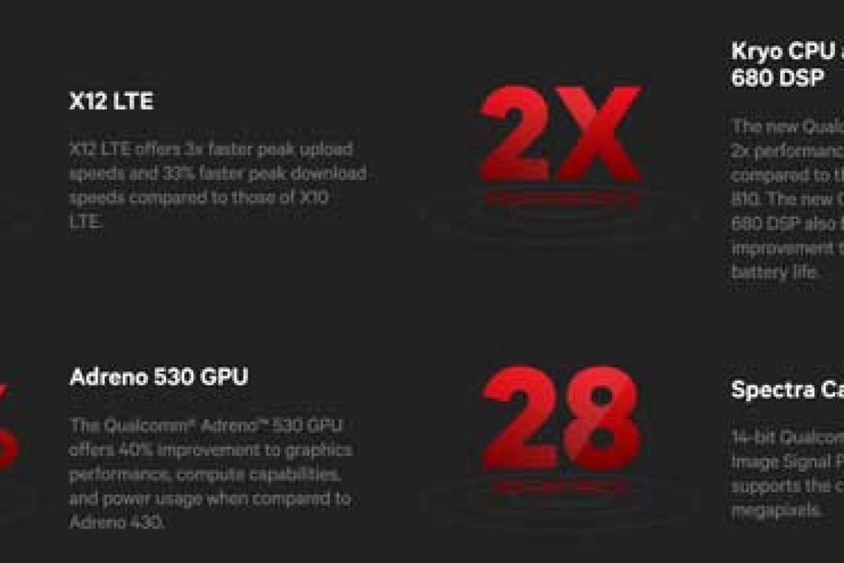 کوالکام و عرضه نسخه 8 هستهای اسنپدراگون 820