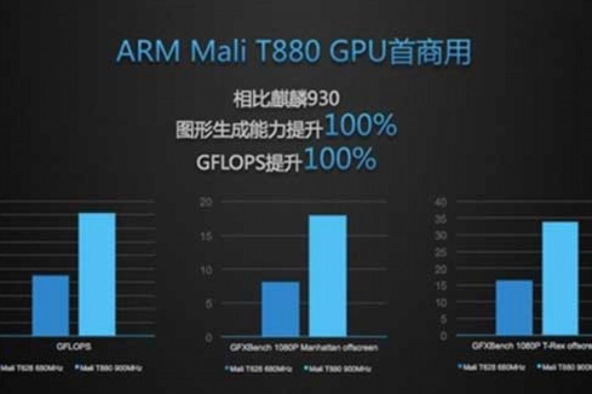 پردازنده جدید هوآوی و ثبت بنچمارکی فوق العاده!