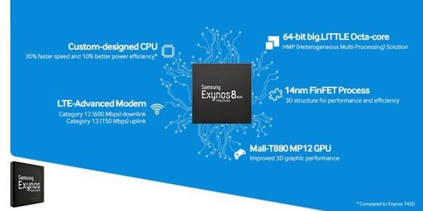 mali-880-mp12-gpu-720x360