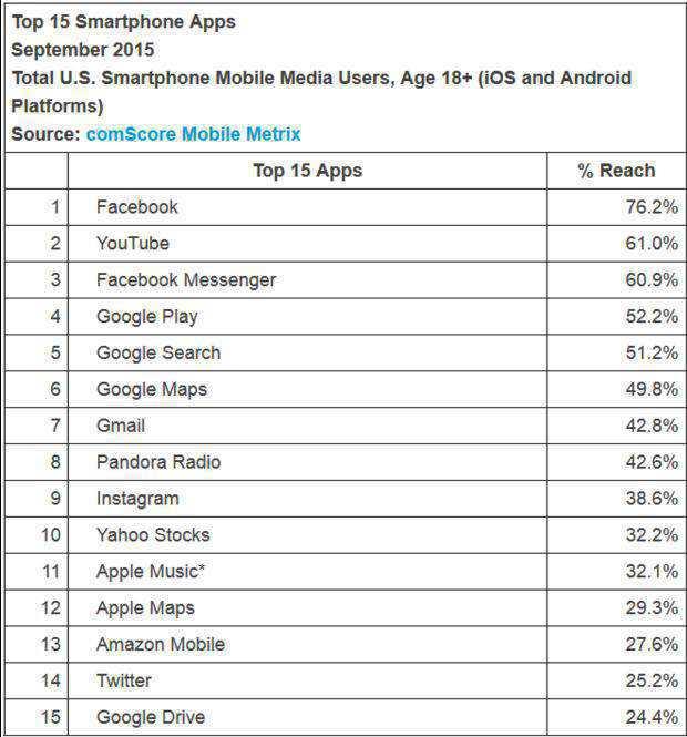 top-15-app