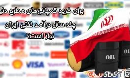 برای خرید کمپانیهای مطرح دنیا چند سال درآمد نفتی ایران نیاز است؟!