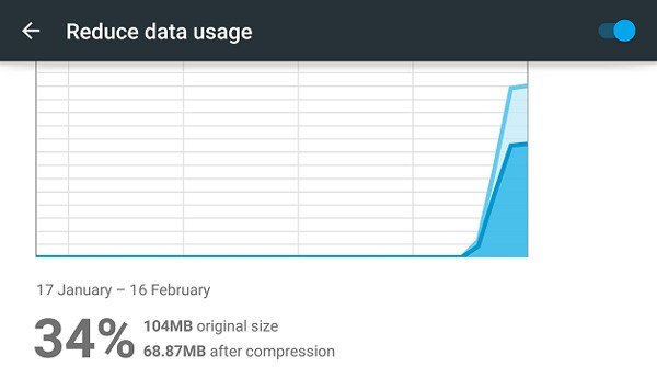 androidpit-chrome-reduce-data-usage-w628