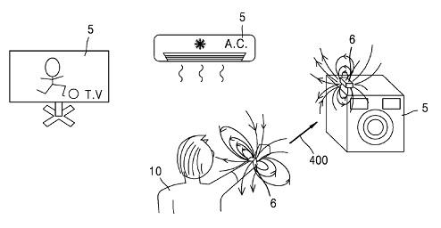 samsung-watch-gestures-smart-home-patent-1