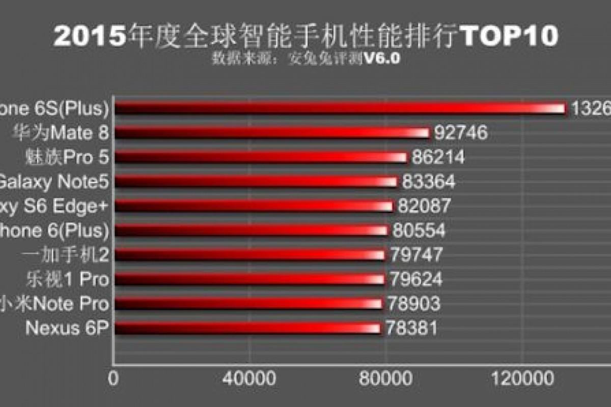 آیفون 6s Plus لقب سریعترین اسمارت فون سال 2015 را از آن خود کرد