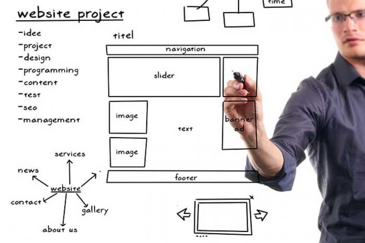 روشهای جدید تبلیغات و افزایش فروش به کمک طراحی سایت و تجارت الکترونیک